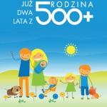Już dwa lata z programem Rodzina 500 Plus – raport